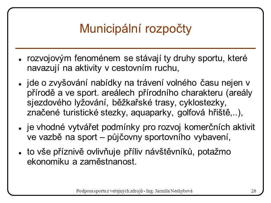 Podpora sportu z veřejných zdrojů - Ing. Jarmila Neshybová26 Municipální rozpočty rozvojovým fenoménem se stávají ty druhy sportu, které navazují na a