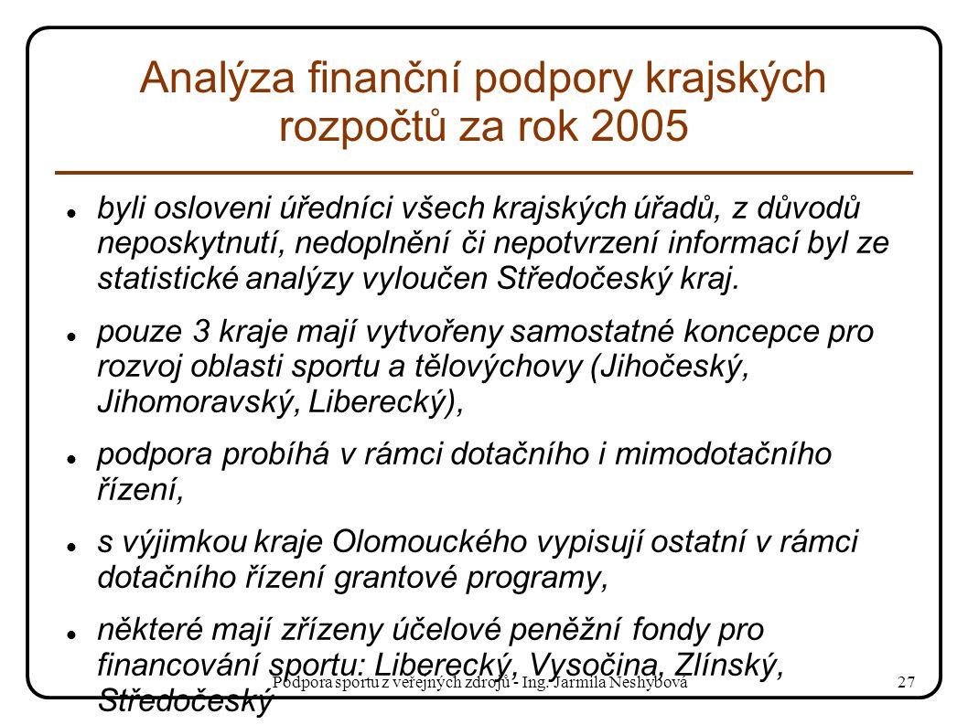 Podpora sportu z veřejných zdrojů - Ing. Jarmila Neshybová27 Analýza finanční podpory krajských rozpočtů za rok 2005 byli osloveni úředníci všech kraj