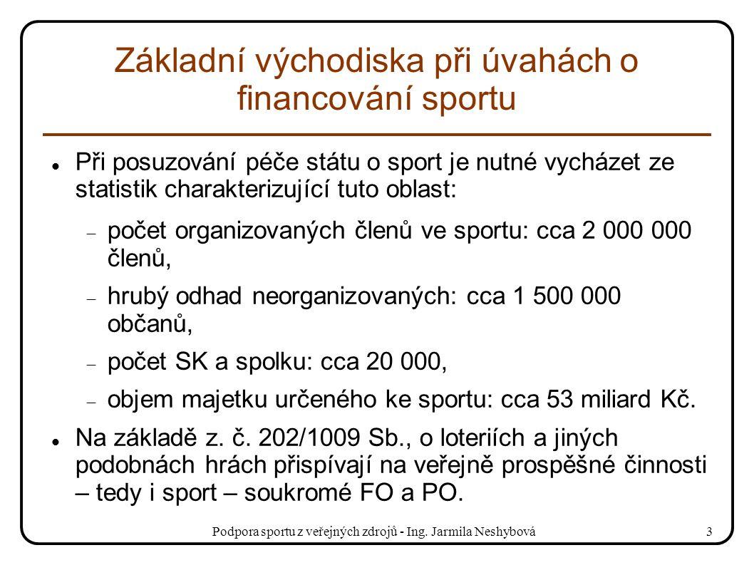 Podpora sportu z veřejných zdrojů - Ing. Jarmila Neshybová3 Základní východiska při úvahách o financování sportu Při posuzování péče státu o sport je