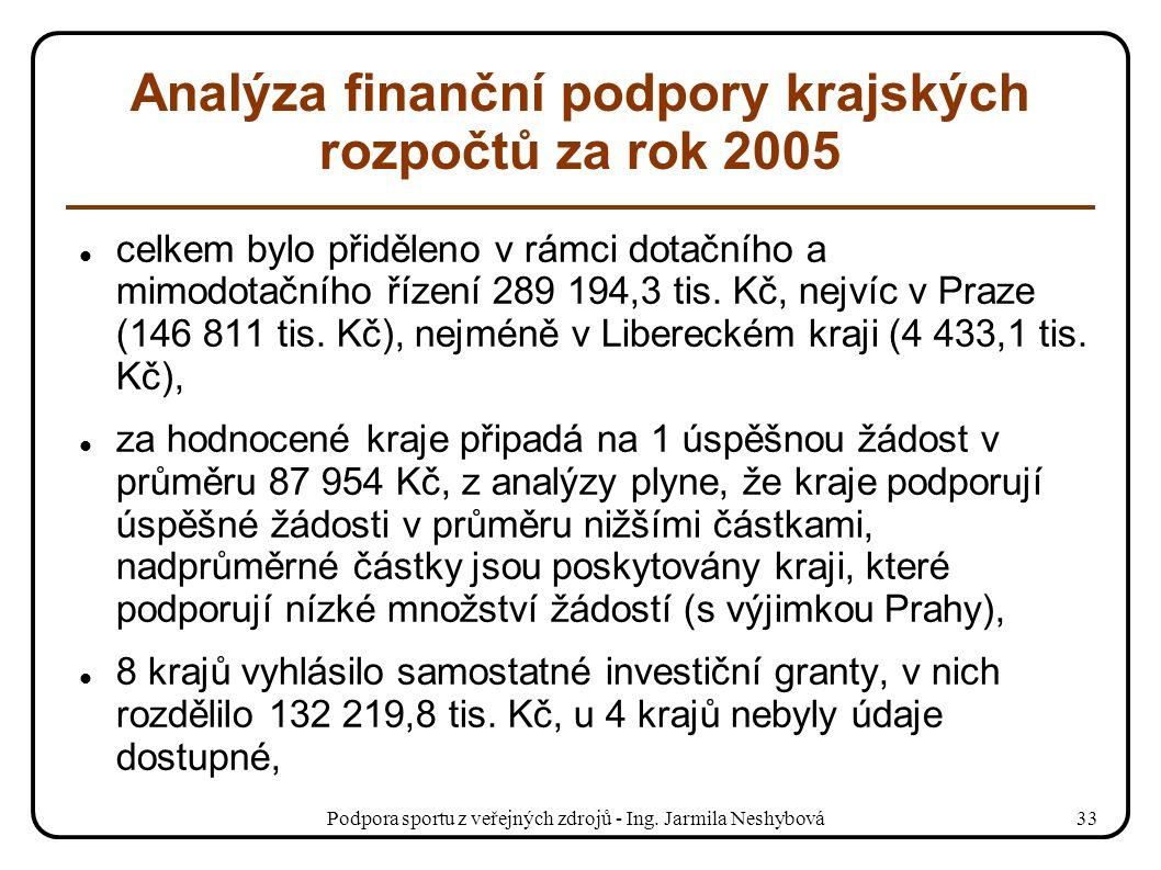 Podpora sportu z veřejných zdrojů - Ing. Jarmila Neshybová33 Analýza finanční podpory krajských rozpočtů za rok 2005 celkem bylo přiděleno v rámci dot