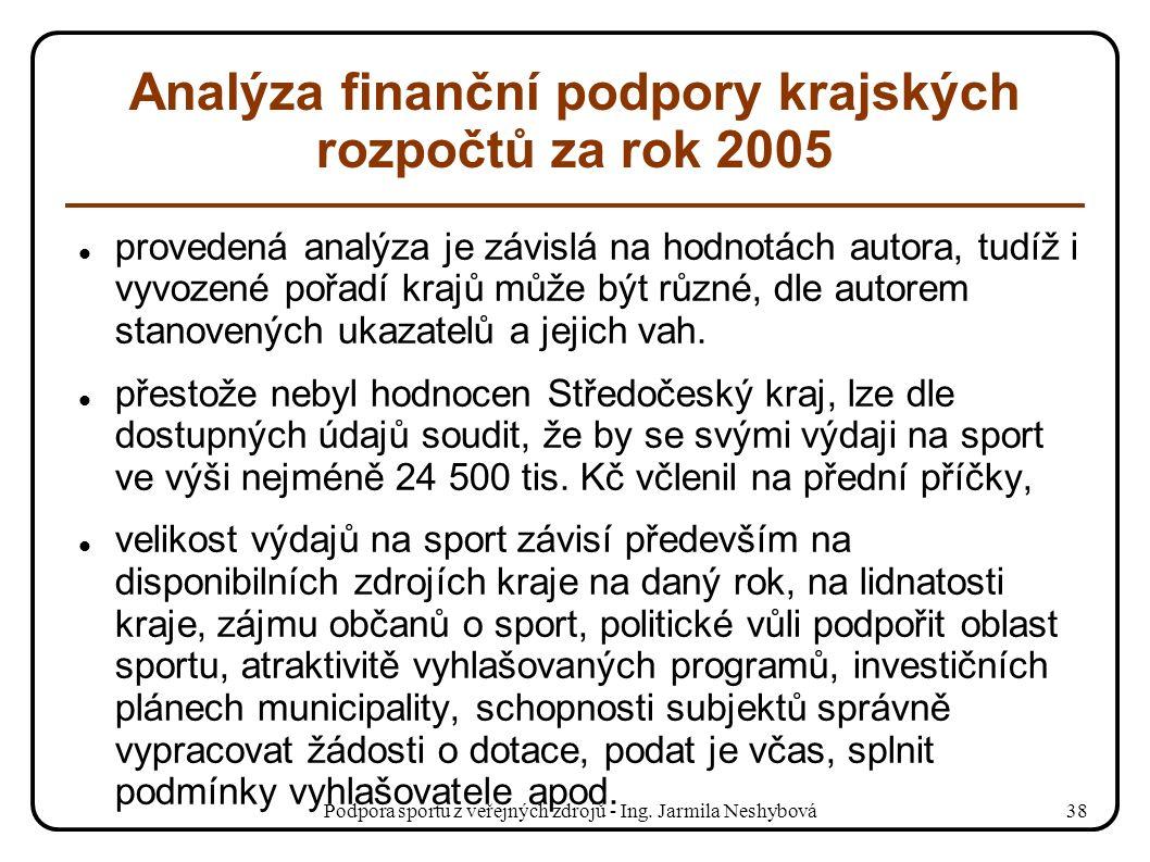Podpora sportu z veřejných zdrojů - Ing. Jarmila Neshybová38 Analýza finanční podpory krajských rozpočtů za rok 2005 provedená analýza je závislá na h