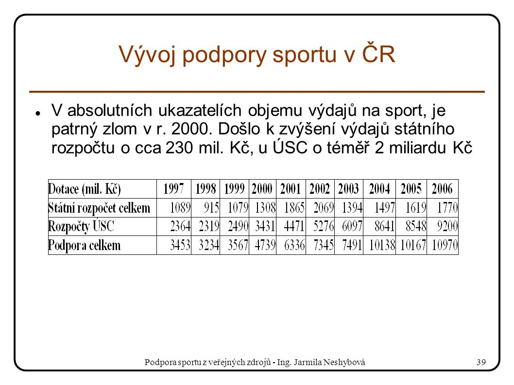 Podpora sportu z veřejných zdrojů - Ing. Jarmila Neshybová39 Vývoj podpory sportu v ČR V absolutních ukazatelích objemu výdajů na sport, je patrný zlo