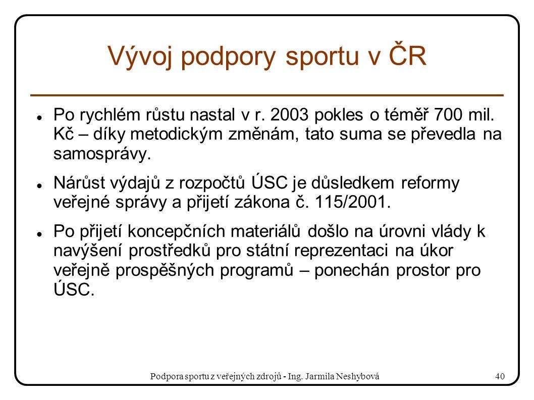 Podpora sportu z veřejných zdrojů - Ing. Jarmila Neshybová40 Vývoj podpory sportu v ČR Po rychlém růstu nastal v r. 2003 pokles o téměř 700 mil. Kč –