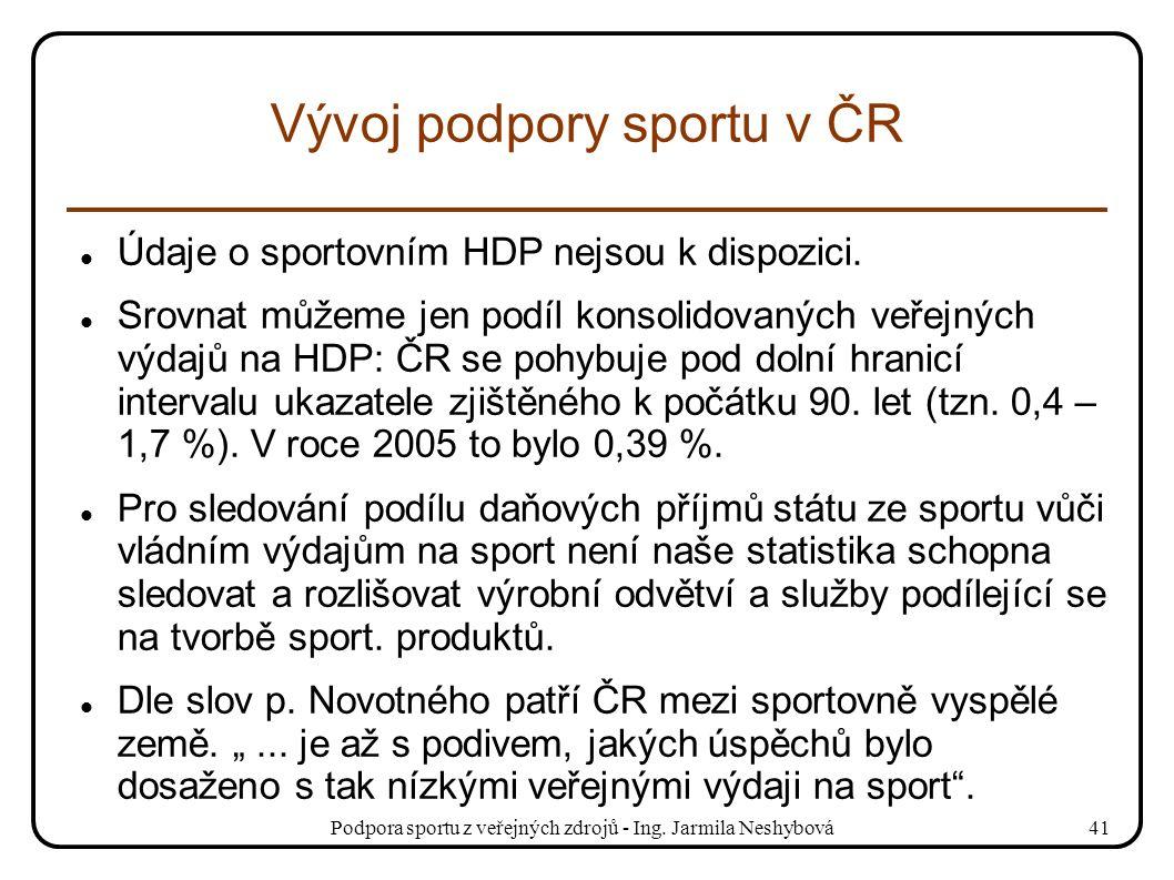 Podpora sportu z veřejných zdrojů - Ing. Jarmila Neshybová41 Vývoj podpory sportu v ČR Údaje o sportovním HDP nejsou k dispozici. Srovnat můžeme jen p