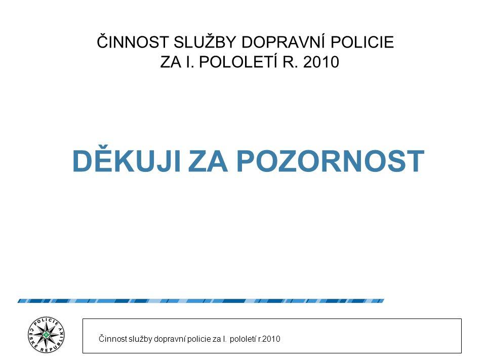 DĚKUJI ZA POZORNOST ČINNOST SLUŽBY DOPRAVNÍ POLICIE ZA I. POLOLETÍ R. 2010 Činnost služby dopravní policie za I. pololetí r.2010