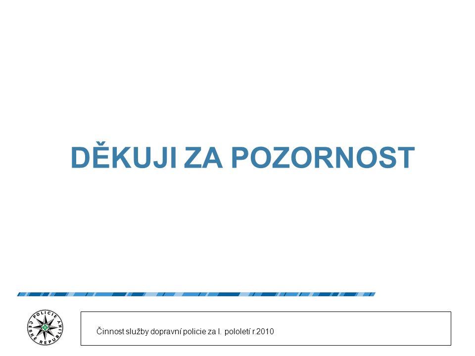 DĚKUJI ZA POZORNOST Činnost služby dopravní policie za I. pololetí r.2010
