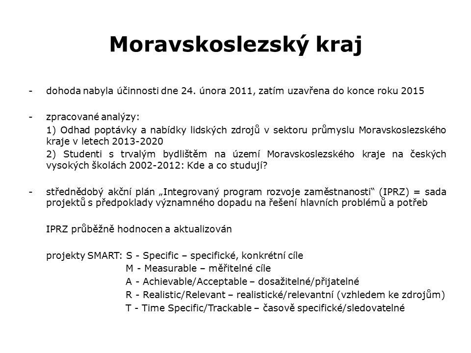 Moravskoslezský kraj -dohoda nabyla účinnosti dne 24.
