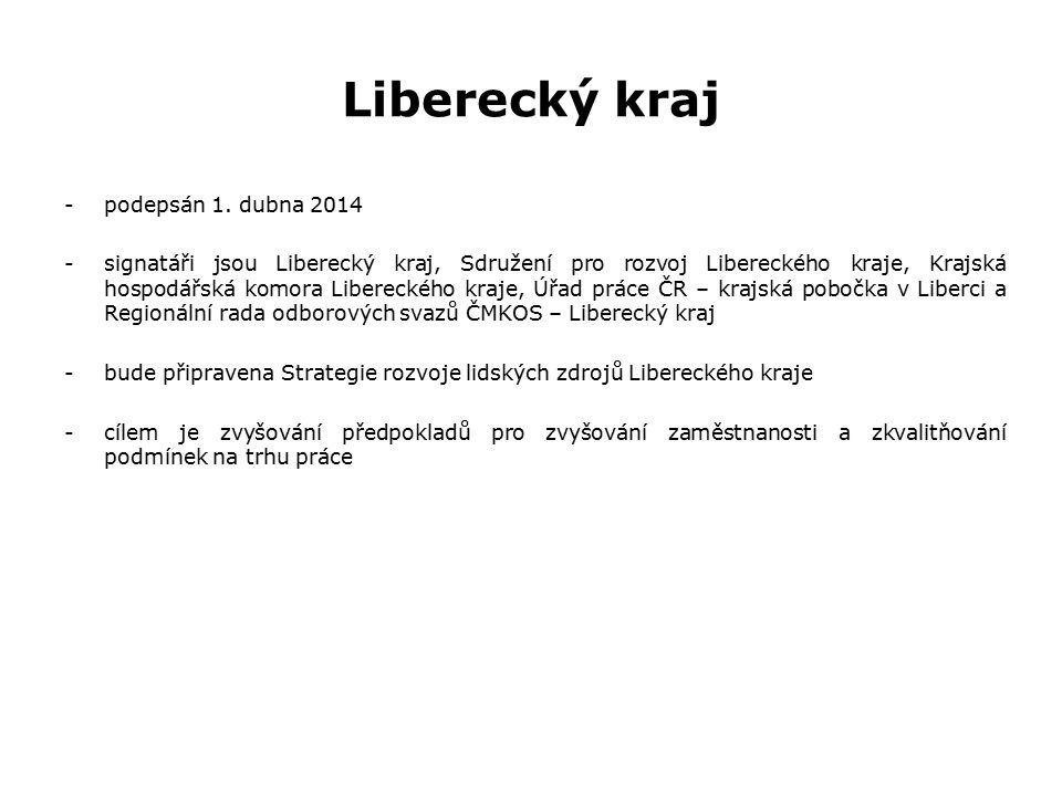 Liberecký kraj -podepsán 1.