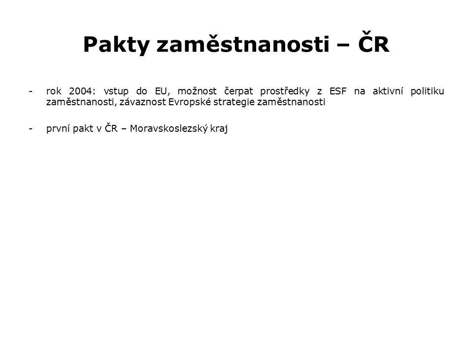 Pakty zaměstnanosti – ČR -rok 2004: vstup do EU, možnost čerpat prostředky z ESF na aktivní politiku zaměstnanosti, závaznost Evropské strategie zaměstnanosti -první pakt v ČR – Moravskoslezský kraj