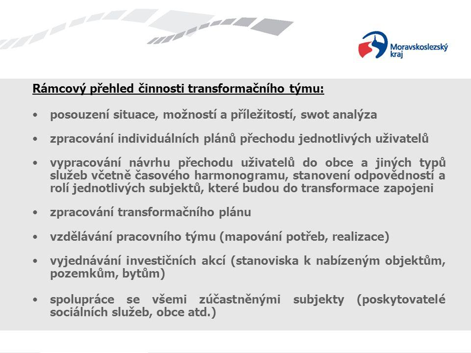 Rámcový přehled činnosti transformačního týmu: posouzení situace, možností a příležitostí, swot analýza zpracování individuálních plánů přechodu jednotlivých uživatelů vypracování návrhu přechodu uživatelů do obce a jiných typů služeb včetně časového harmonogramu, stanovení odpovědností a rolí jednotlivých subjektů, které budou do transformace zapojeni zpracování transformačního plánu vzdělávání pracovního týmu (mapování potřeb, realizace) vyjednávání investičních akcí (stanoviska k nabízeným objektům, pozemkům, bytům) spolupráce se všemi zúčastněnými subjekty (poskytovatelé sociálních služeb, obce atd.)