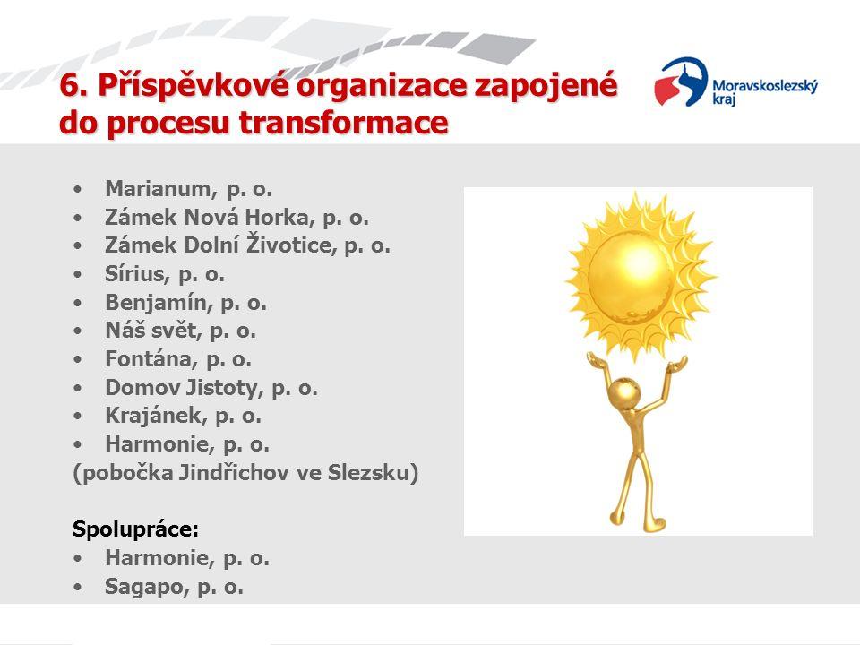 6. Příspěvkové organizace zapojené do procesu transformace Marianum, p.