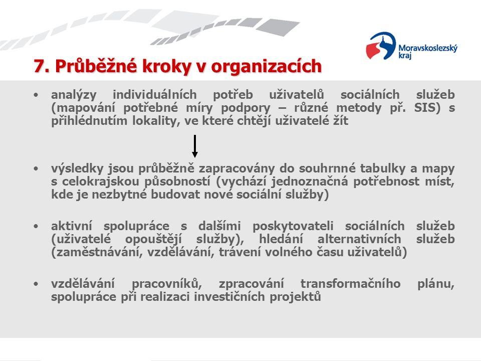 7. Průběžné kroky v organizacích analýzy individuálních potřeb uživatelů sociálních služeb (mapování potřebné míry podpory – různé metody př. SIS) s p