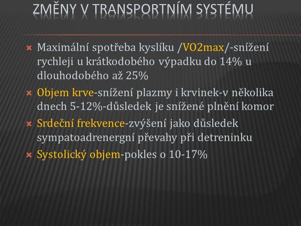  Maximální spotřeba kyslíku /VO2max/-snížení rychleji u krátkodobého výpadku do 14% u dlouhodobého až 25%  Objem krve-snížení plazmy i krvinek-v několika dnech 5-12%-důsledek je snížené plnění komor  Srdeční frekvence-zvýšení jako důsledek sympatoadrenergní převahy při detreninku  Systolický objem-pokles o 10-17%