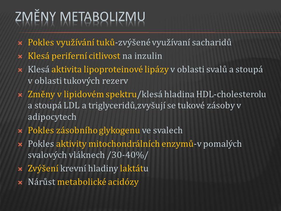  Pokles využívání tuků-zvýšené využívaní sacharidů  Klesá periferní citlivost na inzulin  Klesá aktivita lipoproteinové lipázy v oblasti svalů a stoupá v oblasti tukových rezerv  Změny v lipidovém spektru/klesá hladina HDL-cholesterolu a stoupá LDL a triglyceridů,zvyšují se tukové zásoby v adipocytech  Pokles zásobního glykogenu ve svalech  Pokles aktivity mitochondrálních enzymů-v pomalých svalových vláknech /30-40%/  Zvýšení krevní hladiny laktátu  Nárůst metabolické acidózy