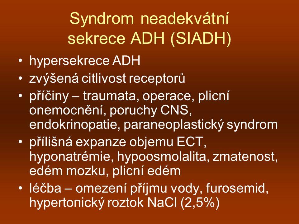 Syndrom neadekvátní sekrece ADH (SIADH) hypersekrece ADH zvýšená citlivost receptorů příčiny – traumata, operace, plicní onemocnění, poruchy CNS, endo