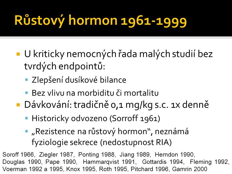 U kriticky nemocných řada malých studií bez tvrdých endpointů:  Zlepšení dusíkové bilance  Bez vlivu na morbiditu či mortalitu  Dávkování: tradičně 0,1 mg/kg s.c.