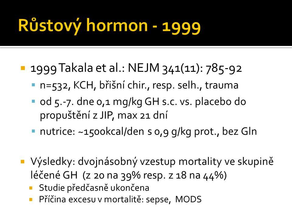  1999 Takala et al.: NEJM 341(11): 785-92  n=532, KCH, břišní chir., resp.