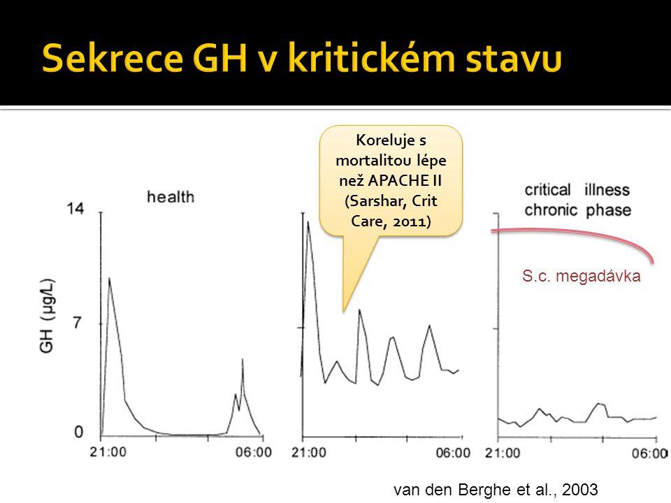 van den Berghe et al., 2003 Koreluje s mortalitou lépe než APACHE II (Sarshar, Crit Care, 2011) Koreluje s mortalitou lépe než APACHE II (Sarshar, Crit Care, 2011) S.c.