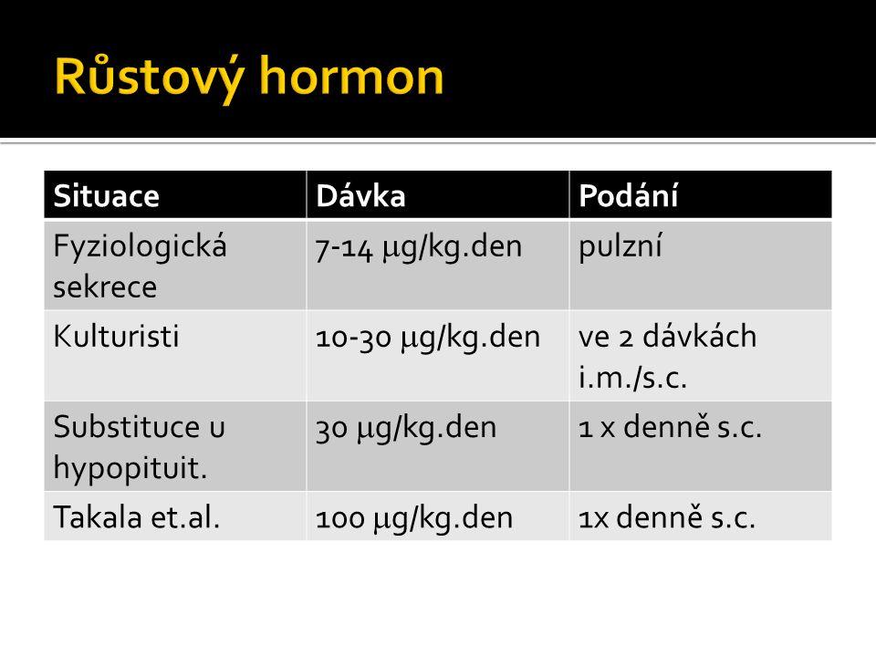 SituaceDávkaPodání Fyziologická sekrece 7-14  g/kg.den pulzní Kulturisti 10-30  g/kg.den ve 2 dávkách i.m./s.c.