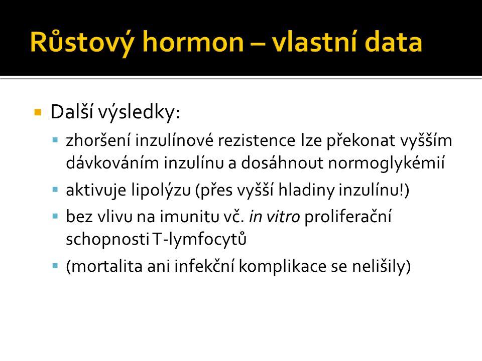  Další výsledky:  zhoršení inzulínové rezistence lze překonat vyšším dávkováním inzulínu a dosáhnout normoglykémií  aktivuje lipolýzu (přes vyšší hladiny inzulínu!)  bez vlivu na imunitu vč.