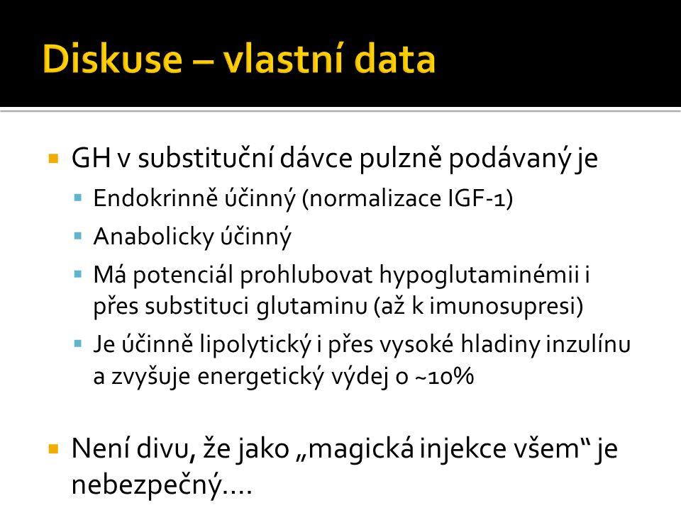 """ GH v substituční dávce pulzně podávaný je  Endokrinně účinný (normalizace IGF-1)  Anabolicky účinný  Má potenciál prohlubovat hypoglutaminémii i přes substituci glutaminu (až k imunosupresi)  Je účinně lipolytický i přes vysoké hladiny inzulínu a zvyšuje energetický výdej o ~10%  Není divu, že jako """"magická injekce všem je nebezpečný…."""