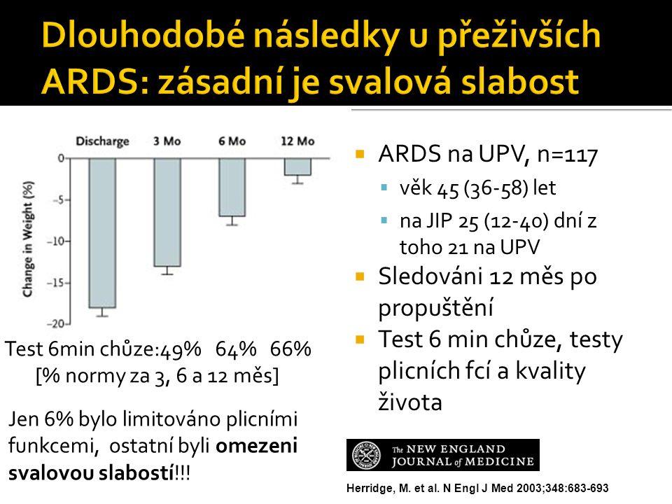  ARDS na UPV, n=117  věk 45 (36-58) let  na JIP 25 (12-40) dní z toho 21 na UPV  Sledováni 12 měs po propuštění  Test 6 min chůze, testy plicních fcí a kvality života Test 6min chůze:49% 64% 66% [% normy za 3, 6 a 12 měs] Jen 6% bylo limitováno plicními funkcemi, ostatní byli omezeni svalovou slabostí!!.