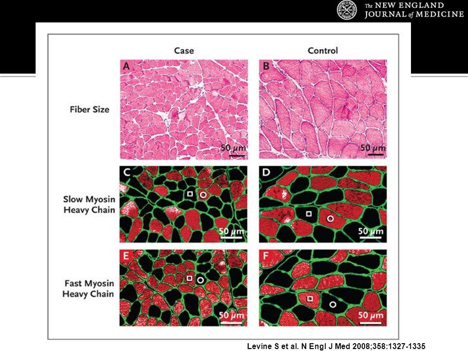 Levine S et al. N Engl J Med 2008;358:1327-1335