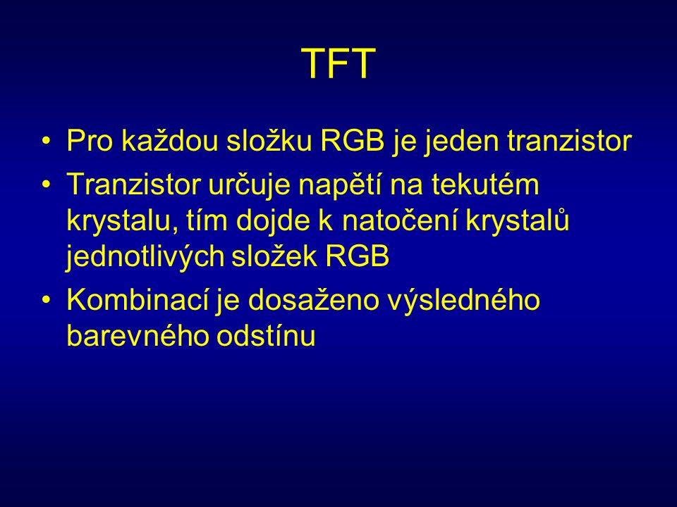 TFT Pro každou složku RGB je jeden tranzistor Tranzistor určuje napětí na tekutém krystalu, tím dojde k natočení krystalů jednotlivých složek RGB Kombinací je dosaženo výsledného barevného odstínu