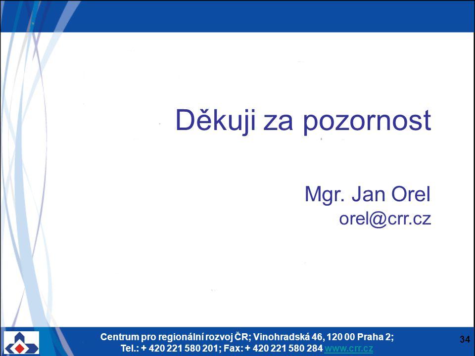Centrum pro regionální rozvoj ČR; Vinohradská 46, 120 00 Praha 2; Tel.: + 420 221 580 201; Fax: + 420 221 580 284 www.crr.czwww.crr.cz 34 Děkuji za pozornost Mgr.