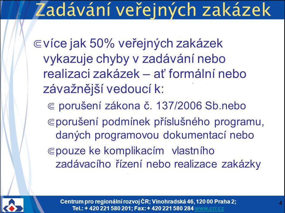 Centrum pro regionální rozvoj ČR; Vinohradská 46, 120 00 Praha 2; Tel.: + 420 221 580 201; Fax: + 420 221 580 284 www.crr.czwww.crr.cz 4 Zadávání veřejných zakázek ⋐ více jak 50% veřejných zakázek vykazuje chyby v zadávání nebo realizaci zakázek – ať formální nebo závažnější vedoucí k: ⋐ porušení zákona č.