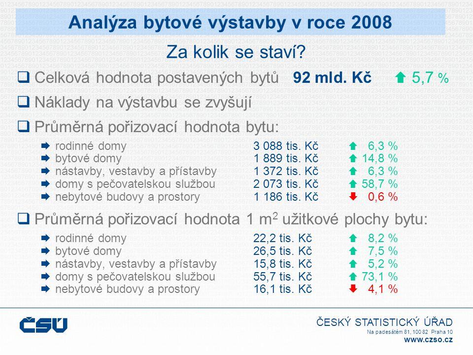 ČESKÝ STATISTICKÝ ÚŘAD Na padesátém 81, 100 82 Praha 10 www.czso.cz Za kolik se staví?  Celková hodnota postavených bytů 92 mld. Kč  5,7 %  Náklady
