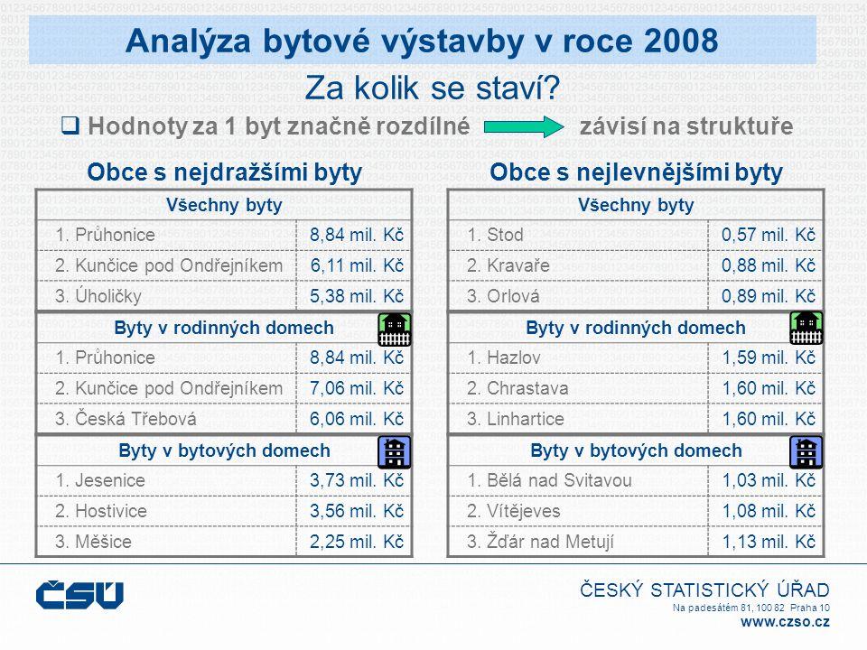 ČESKÝ STATISTICKÝ ÚŘAD Na padesátém 81, 100 82 Praha 10 www.czso.cz Obce s nejdražšími byty Všechny byty 1. Průhonice8,84 mil. Kč 2. Kunčice pod Ondře