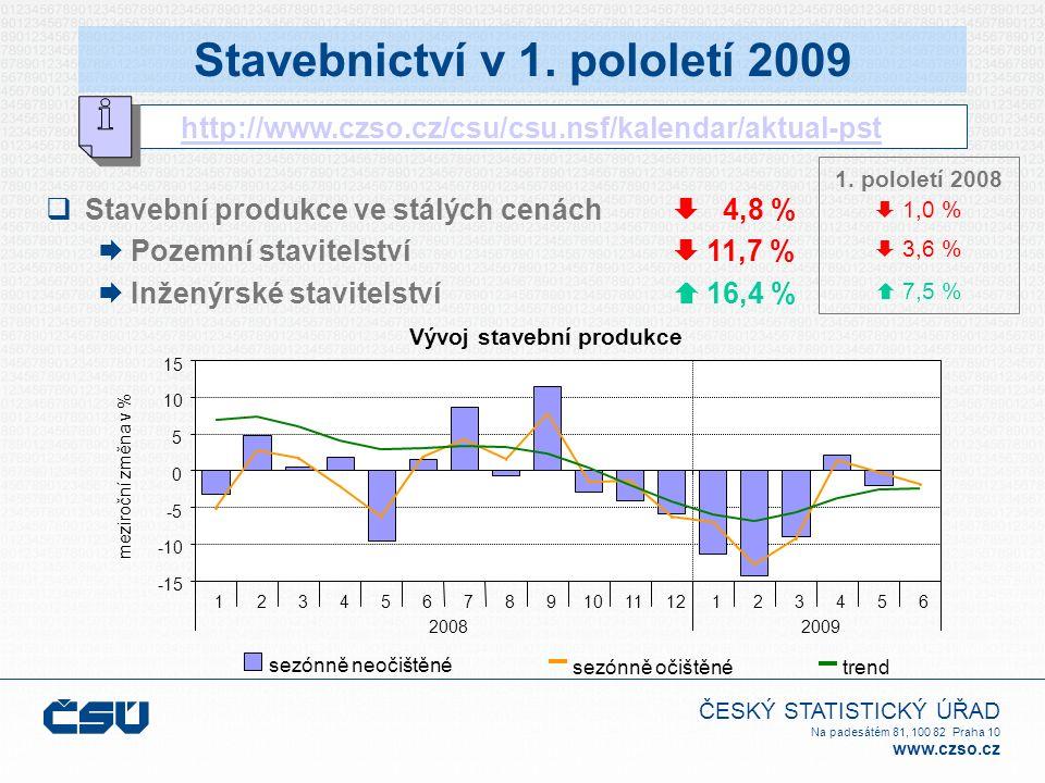 ČESKÝ STATISTICKÝ ÚŘAD Na padesátém 81, 100 82 Praha 10 www.czso.cz Stavebnictví v 1. pololetí 2009 http://www.czso.cz/csu/csu.nsf/kalendar/aktual-pst