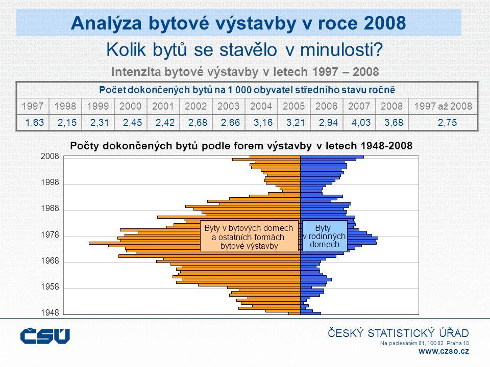 ČESKÝ STATISTICKÝ ÚŘAD Na padesátém 81, 100 82 Praha 10 www.czso.cz Kolik bytů se stavělo v minulosti? Analýza bytové výstavby v roce 2008 Intenzita b