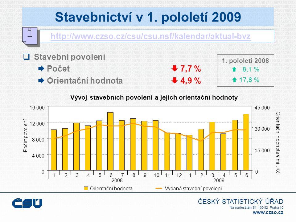 ČESKÝ STATISTICKÝ ÚŘAD Na padesátém 81, 100 82 Praha 10 www.czso.cz Stavebnictví v 1.