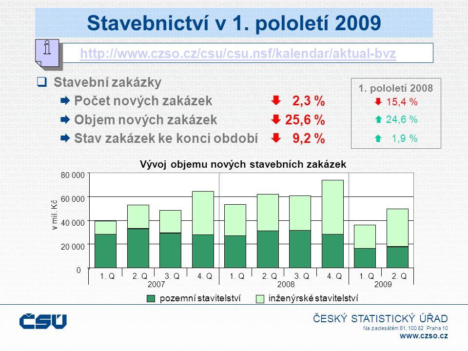 ČESKÝ STATISTICKÝ ÚŘAD Na padesátém 81, 100 82 Praha 10 www.czso.cz Stavebnictví v 1. pololetí 2009 http://www.czso.cz/csu/csu.nsf/kalendar/aktual-bvz