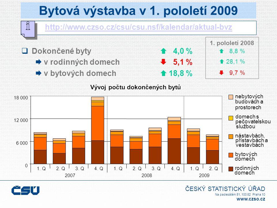 ČESKÝ STATISTICKÝ ÚŘAD Na padesátém 81, 100 82 Praha 10 www.czso.cz Bytová výstavba v 1.