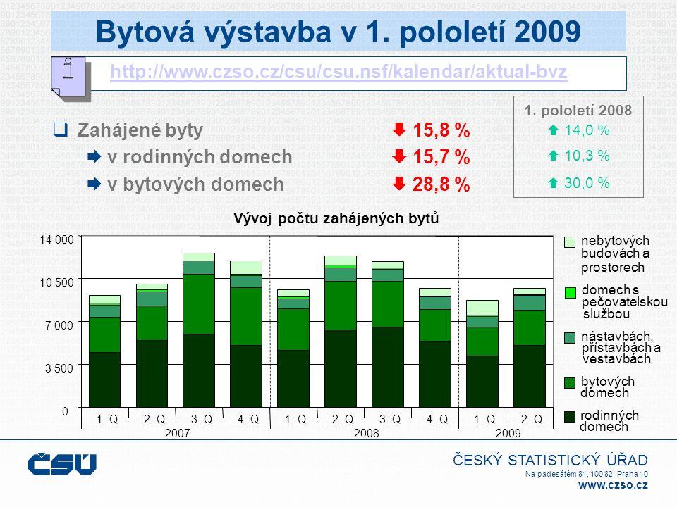 ČESKÝ STATISTICKÝ ÚŘAD Na padesátém 81, 100 82 Praha 10 www.czso.cz Bytová výstavba v 1. pololetí 2009 http://www.czso.cz/csu/csu.nsf/kalendar/aktual-