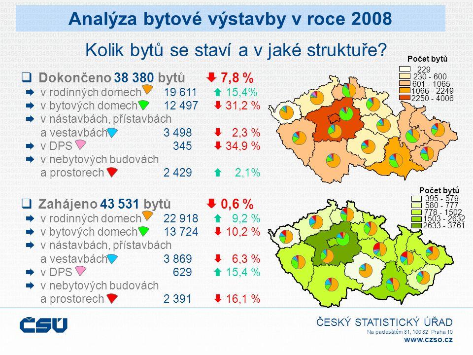ČESKÝ STATISTICKÝ ÚŘAD Na padesátém 81, 100 82 Praha 10 www.czso.cz Analýza bytové výstavby v roce 2008 Kolik bytů se staví a v jaké struktuře.