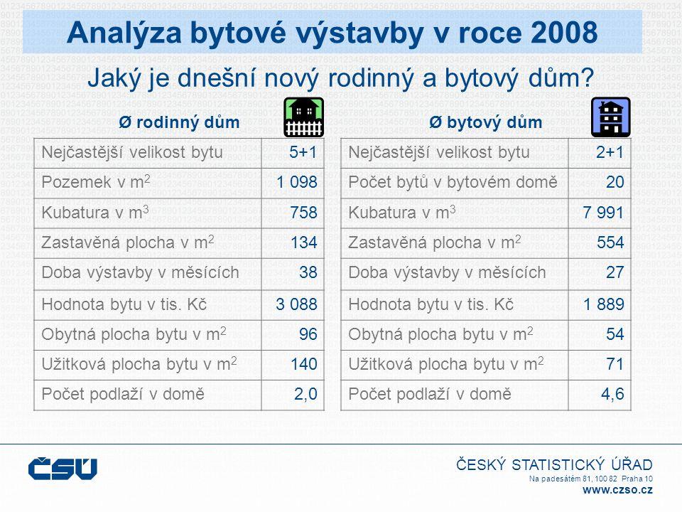 ČESKÝ STATISTICKÝ ÚŘAD Na padesátém 81, 100 82 Praha 10 www.czso.cz Analýza bytové výstavby v roce 2008 Jaký je dnešní nový rodinný a bytový dům? Ø ro