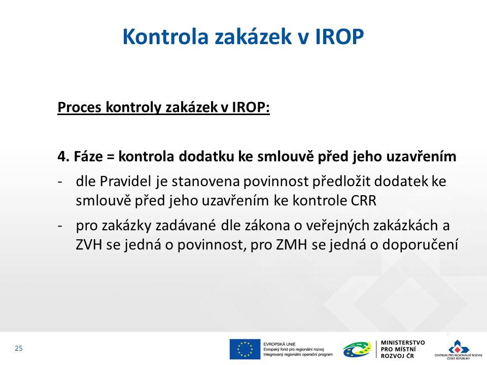 Proces kontroly zakázek v IROP: 4.