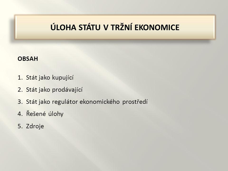 ÚLOHA STÁTU V TRŽNÍ EKONOMICE OBSAH 1.Stát jako kupující 2.Stát jako prodávající 3.Stát jako regulátor ekonomického prostředí 4.Řešené úlohy 5.Zdroje