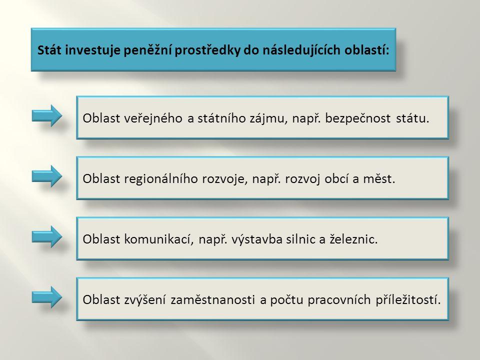 Stát investuje peněžní prostředky do následujících oblastí: Oblast veřejného a státního zájmu, např.