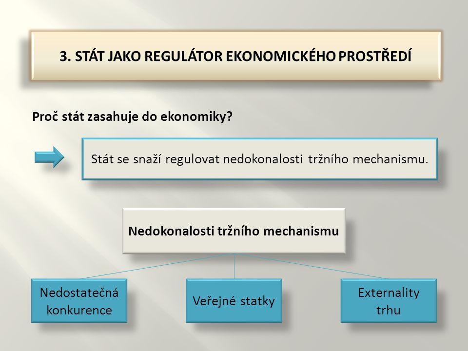 3.STÁT JAKO REGULÁTOR EKONOMICKÉHO PROSTŘEDÍ Proč stát zasahuje do ekonomiky.