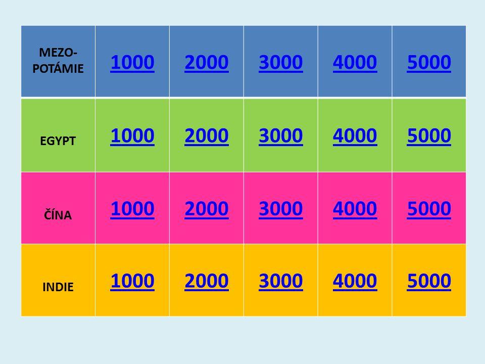 MEZO- POTÁMIE 10002000300040005000 EGYPT 10002000300040005000 ČÍNA 10002000300040005000 INDIE 10002000300040005000