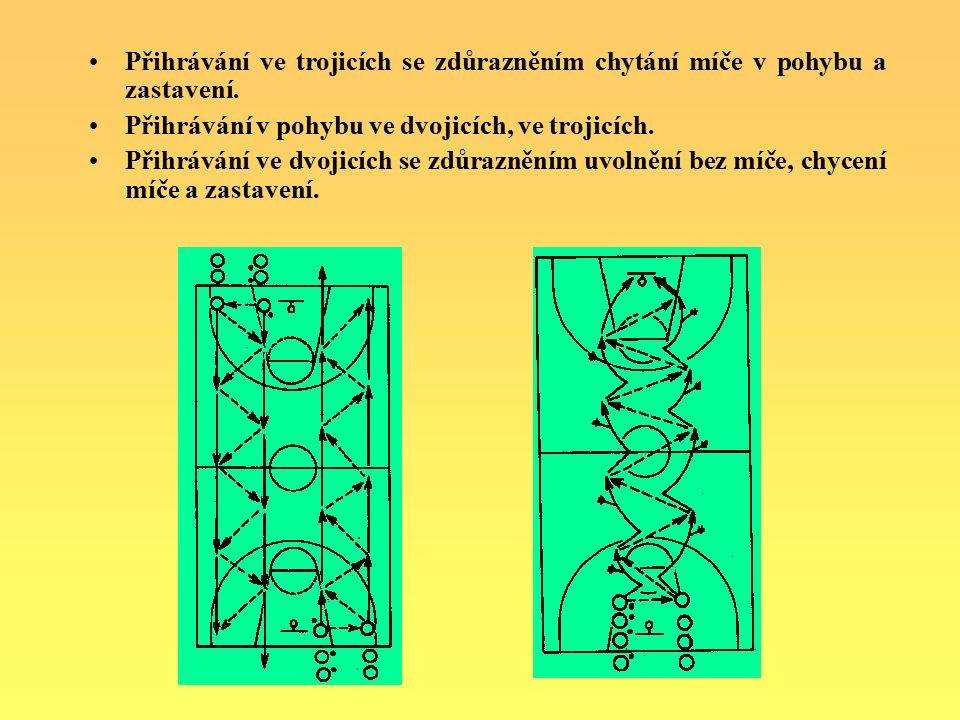 Přihrávání ve trojicích se zdůrazněním chytání míče v pohybu a zastavení.