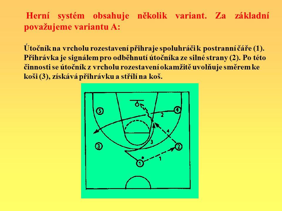 Herní systém obsahuje několik variant. Za základní považujeme variantu A: Útočník na vrcholu rozestavení přihraje spoluhráči k postranní čáře (1). Při