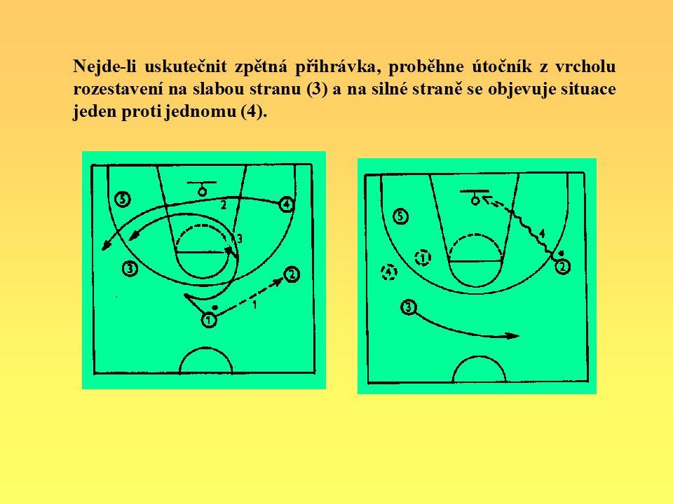 Nejde-li uskutečnit zpětná přihrávka, proběhne útočník z vrcholu rozestavení na slabou stranu (3) a na silné straně se objevuje situace jeden proti jednomu (4).