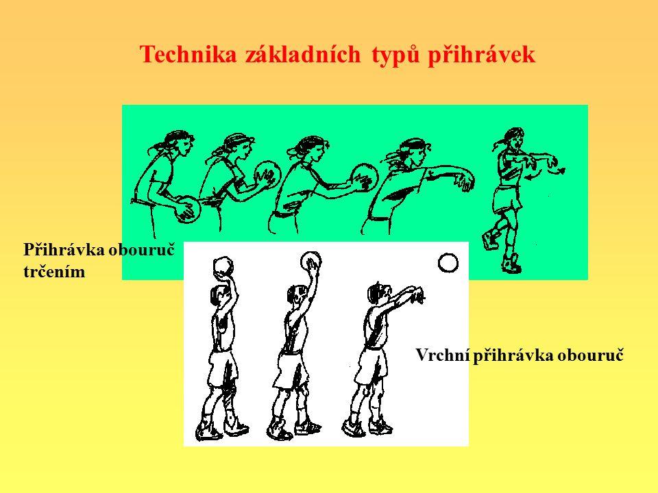 Technika základních typů přihrávek Přihrávka obouruč trčením Vrchní přihrávka obouruč