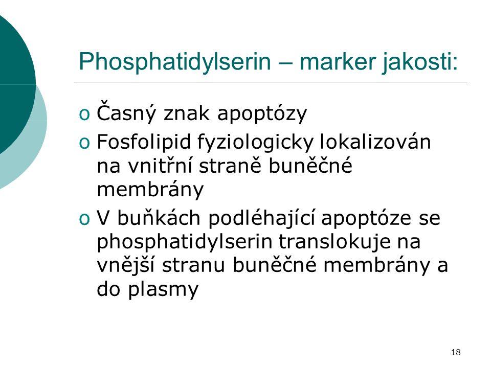18 Phosphatidylserin – marker jakosti: oČasný znak apoptózy oFosfolipid fyziologicky lokalizován na vnitřní straně buněčné membrány oV buňkách podléhající apoptóze se phosphatidylserin translokuje na vnější stranu buněčné membrány a do plasmy